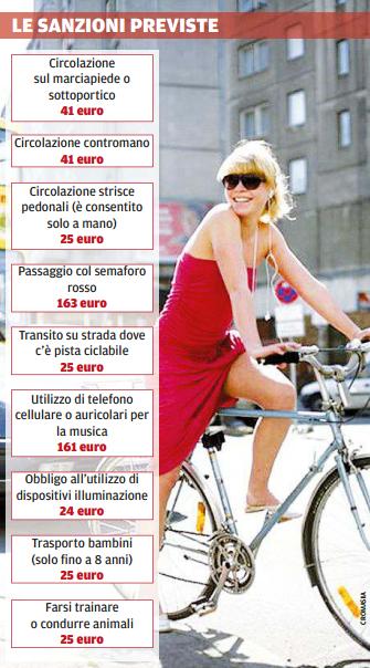Sanzioni bici.png